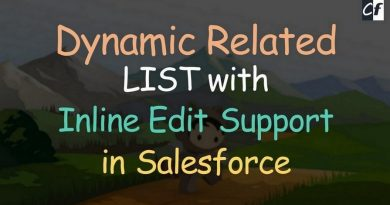 related list with inline edit lightning-salesforce